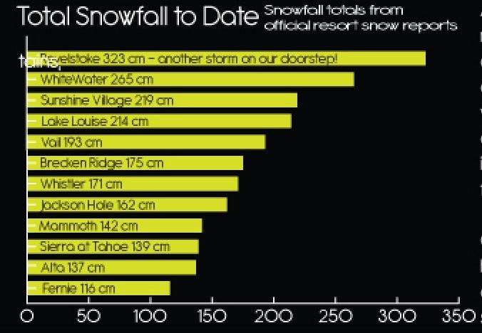 EP snow patrol kopia